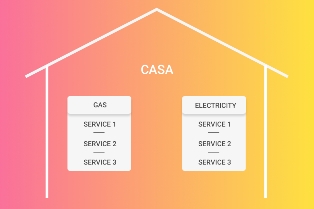 "Accenture's strategy of using a ""casa (home)"" theme to combine Galp's gas and electricity services"