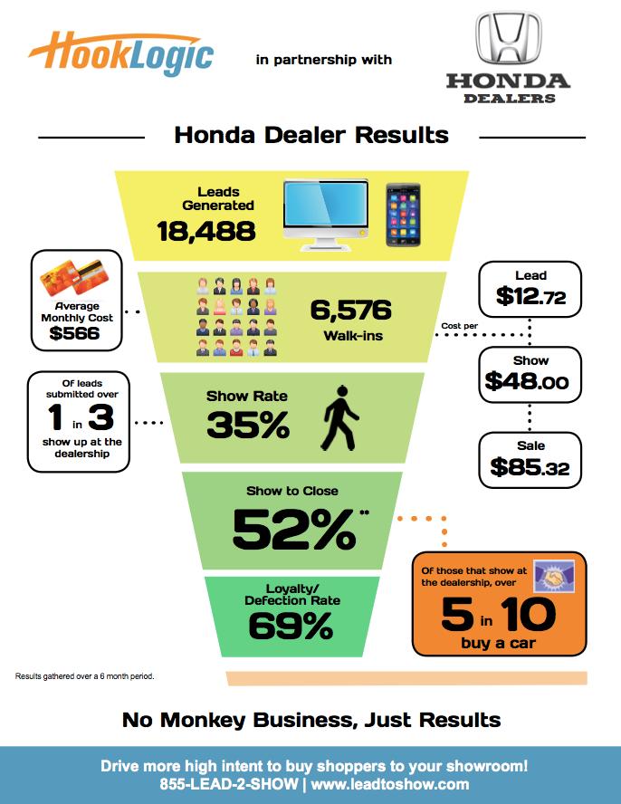 honda_hooklogic_infographic