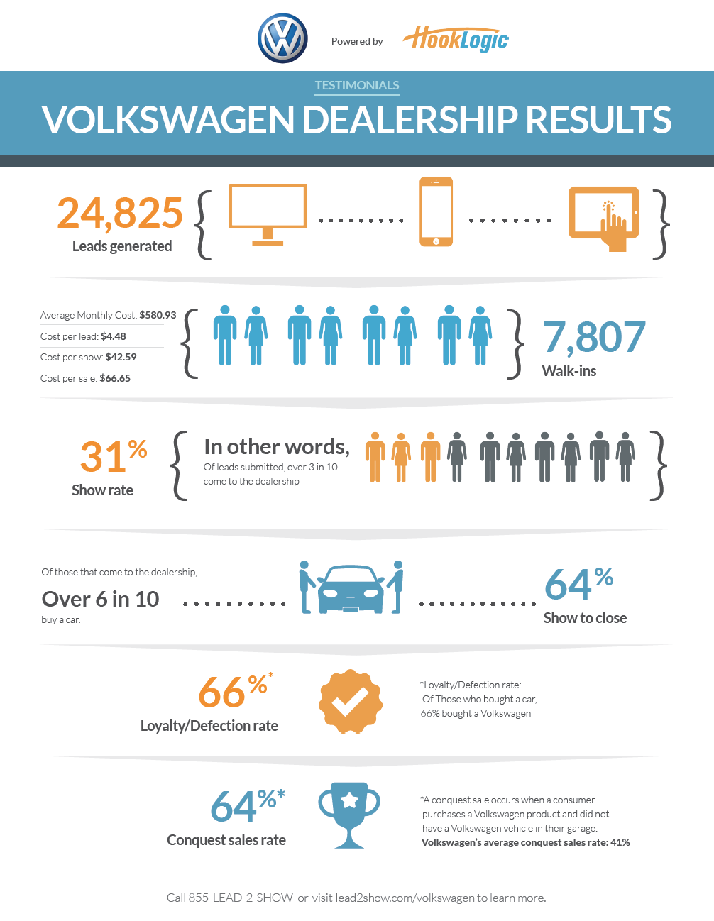 Volkswagen 2014 hooklogic performance