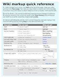 Wikipedia Cheat Sheet