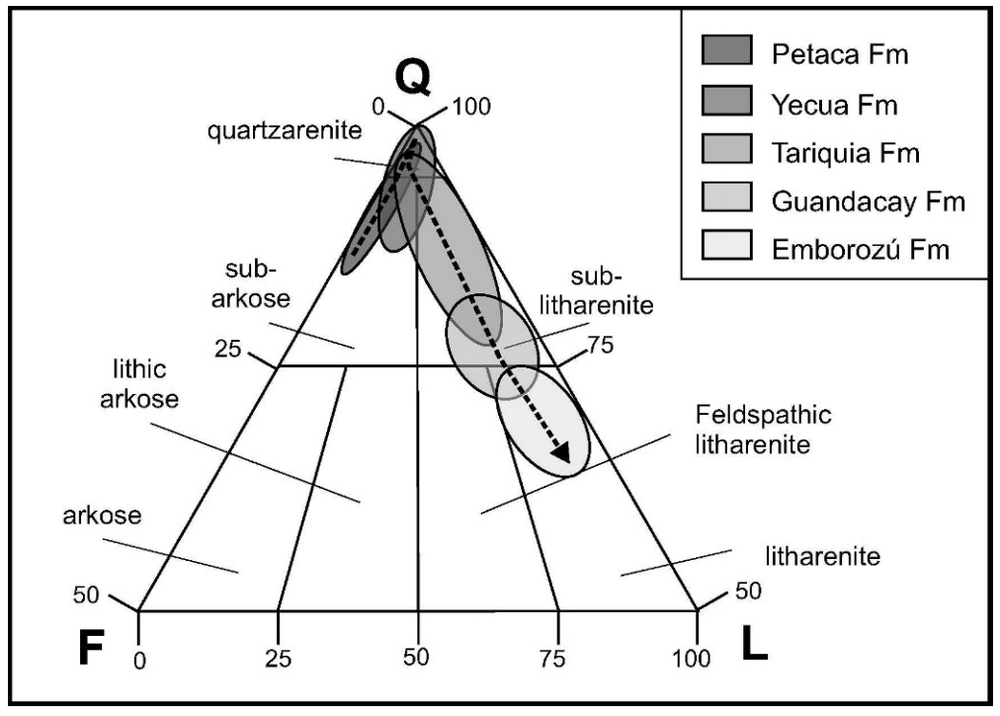 Ternary diagrams agile the thing about a spectrum is that its two dimensional like a scatter plot but it has only one degree of freedom so we can map it onto one dimension a ccuart Images