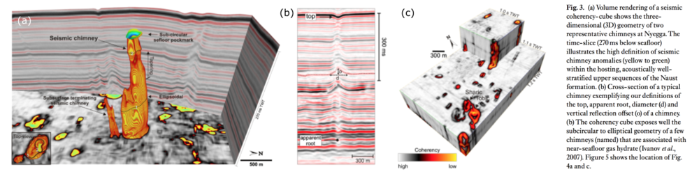 Figure 3 from hustoft et al. (2010) showing the 3D expression of some hydrocarbon leakage features in Norway.