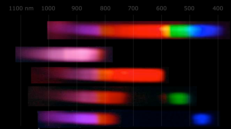 The full spectrum (top), and the CCD responses with IR filter, Red filter, green filter, and blue filter (bottom). All of the filters admitted some infrared light, causing problems for calibration. © Robert McEwan 2016.