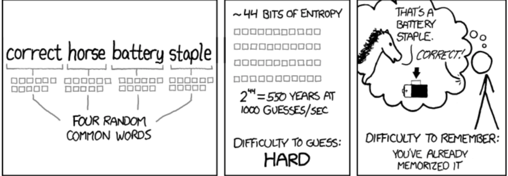 The obligatory password cartoon, by xkcd and licensed CC-BY-NC