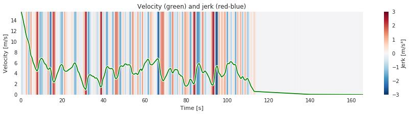 jerk_velocity_jerk.png