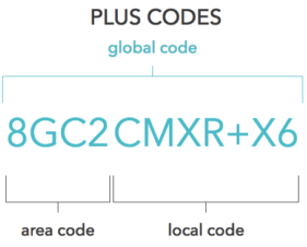 google-plus-codes.png