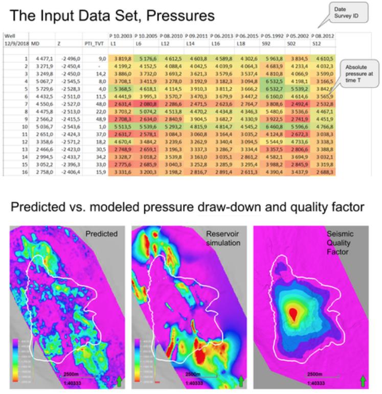 4D-pressure.png