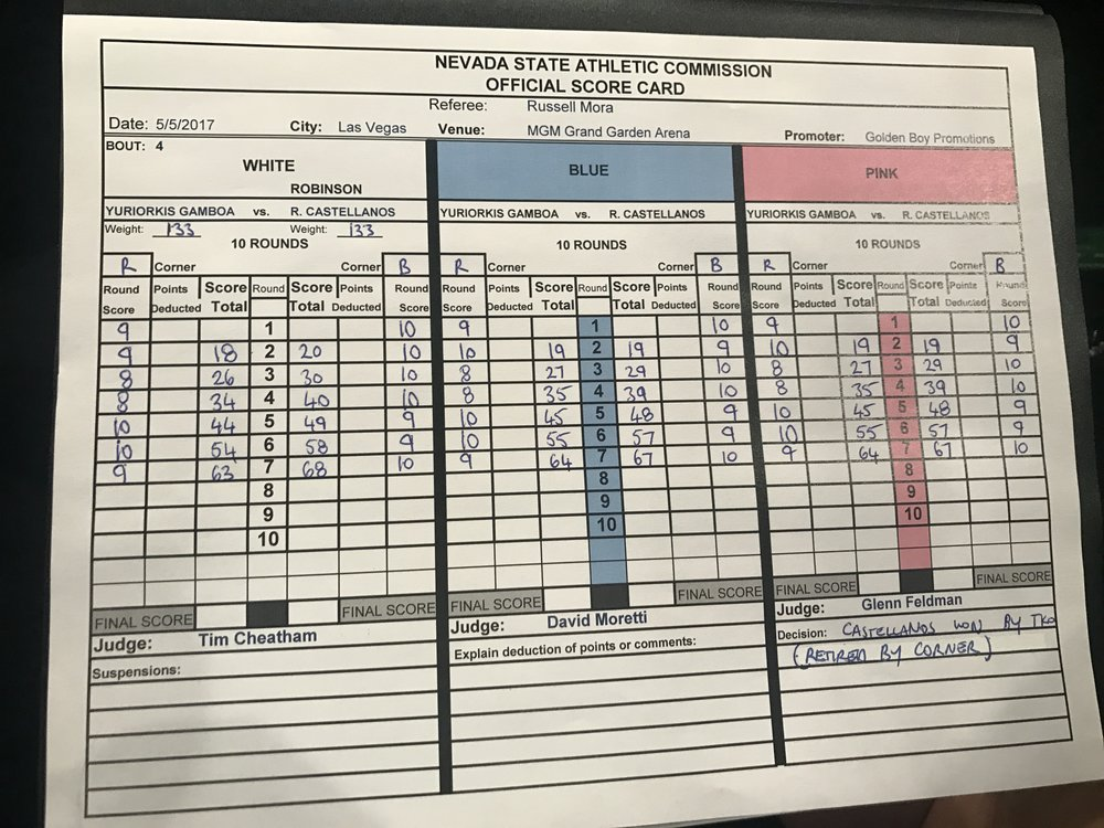 Official scorecard from Gamboa-Castellanos.