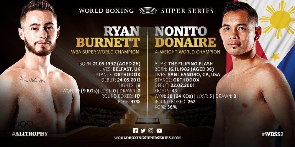 Ryan Burnett Nonito Donaire Boxing