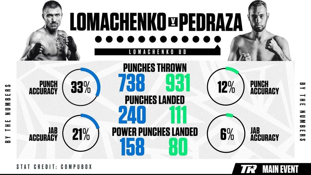 Photo: Top Rank Boxing