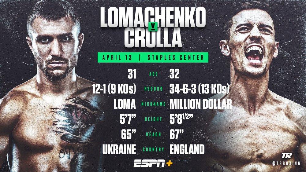 Vasiliy Lomachenko Anthony Crolla Boxing