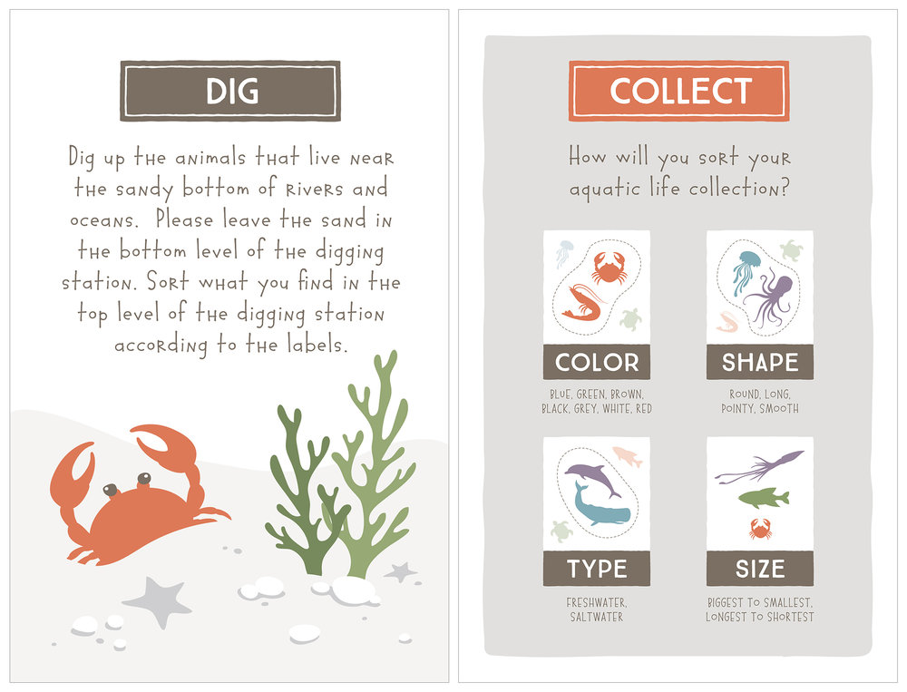 Instructional Signs  University of Colorado Natural History Museum Adobe Illustrator