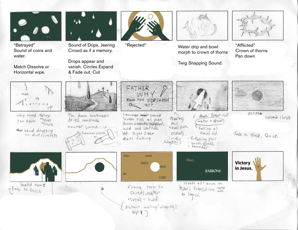 Storyboard iteration.