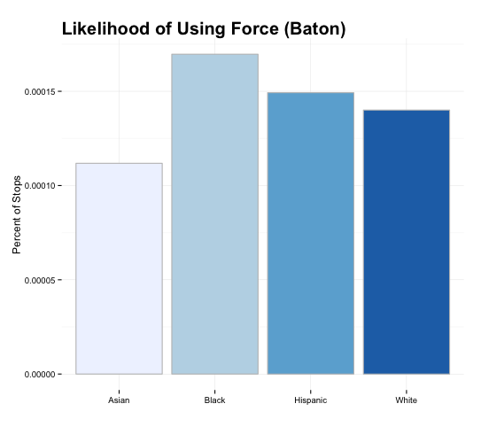 force_baton.png