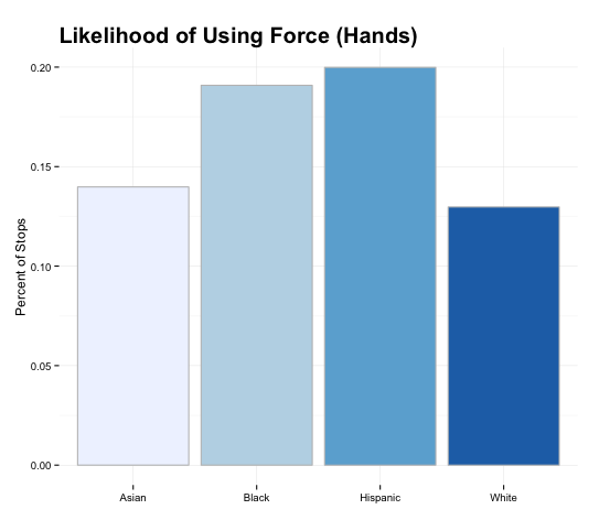 force_hands.png