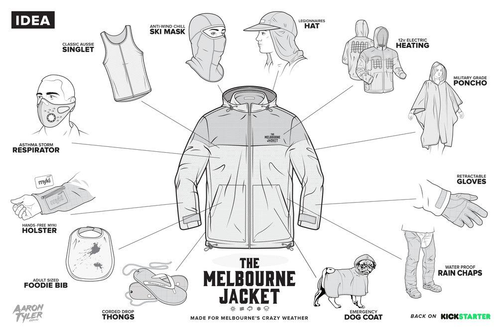 TheMelbourneJacket_Features_Aarontyler