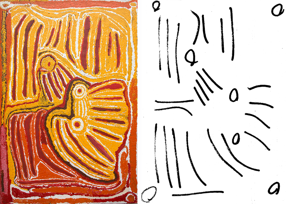 Peinture de l'artiste Aborigène Eubena Nampitjin. Titre de l'œuvre : Yabanu, Canning stock road in the great Sandy Desert. Format : 120 x 80 cm. © with the courtesy of Balgo - Warlayiriti Artists Aboriginal Corporation. A droite : schéma explicatif.