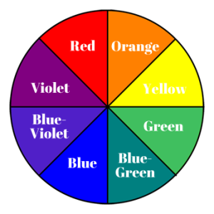 Use the color wheel above to determine what color of concealer is best to cover that color of blemish! >for example: GREEN concealer works best in covering RED blemishes.