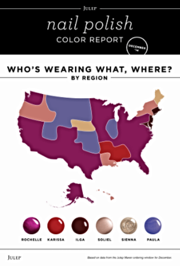 Who is wearing what by Julep Nail shade and U.S. state