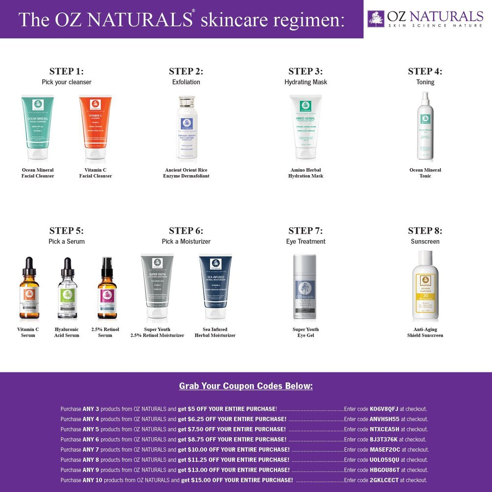 This is the suggested skin care regimen by Oz Naturals and I really haven't seen one this good put out before- I thought that it was broken down really well and liked that they even offered coupon codes with MORE savings the more products you buy in order to complete the regimen.