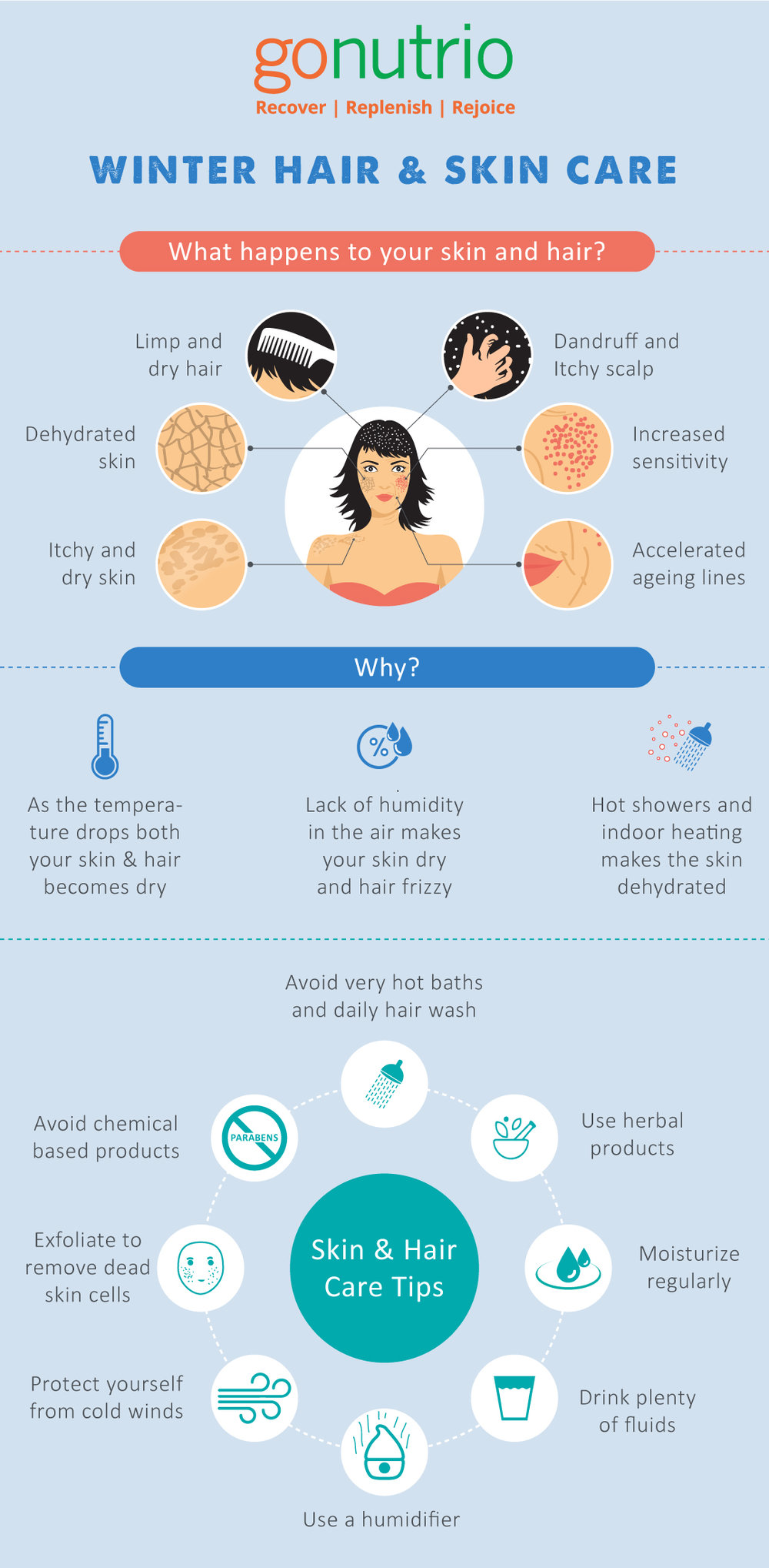Winter-Skin-Care-infographic_2.jpg