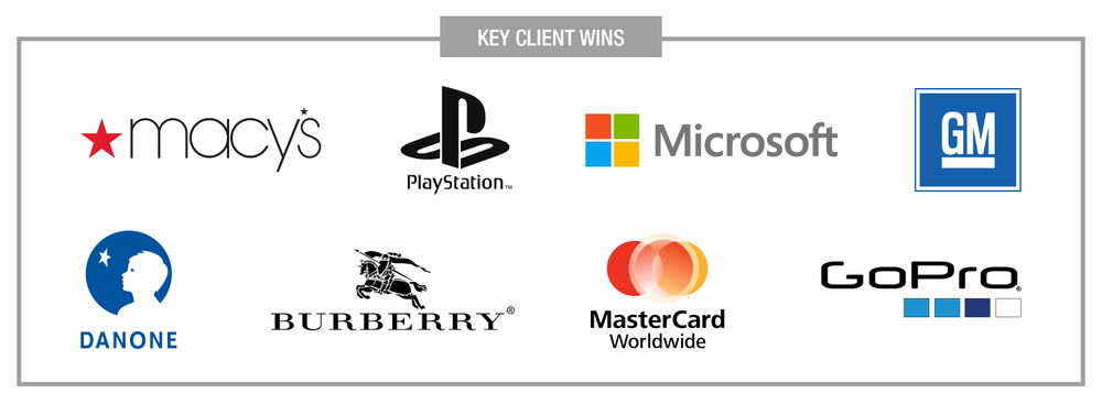 Select key client wins include Macy's, Playstation, Microsoft, GM, Danone, Burberry, MasterCard Worldwide, and GoPro.
