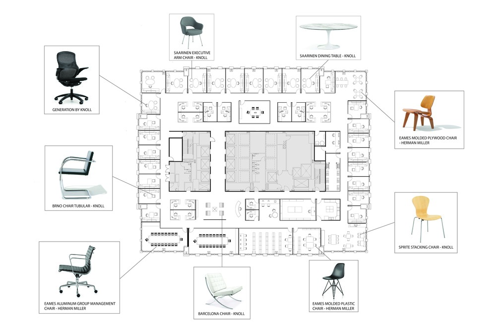Furniture Selection Diagram