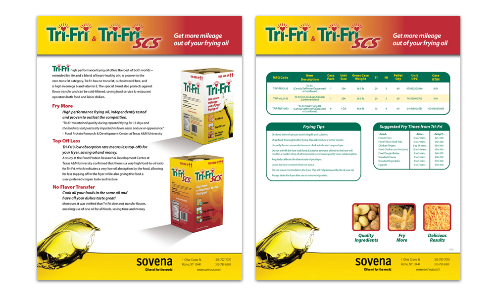 TriFri-SELL-SHEET.jpg