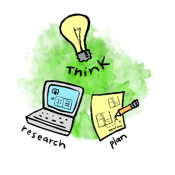 Think Research Plan
