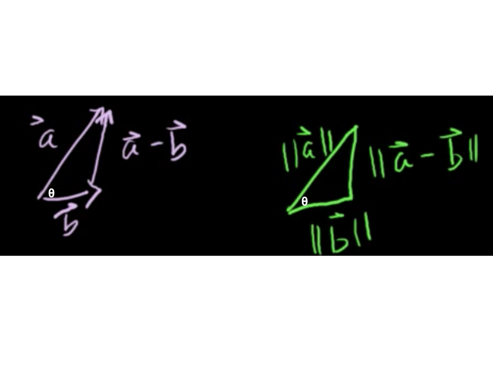 Screenshot from KhanAcademy's video on this topic