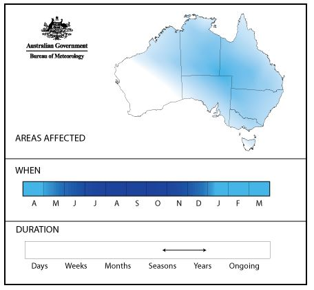 The diagram above shows the area affected by La Niña, when it occurs and how long it may last, BOM