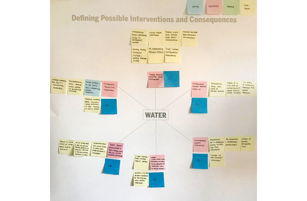 interventions2.jpg