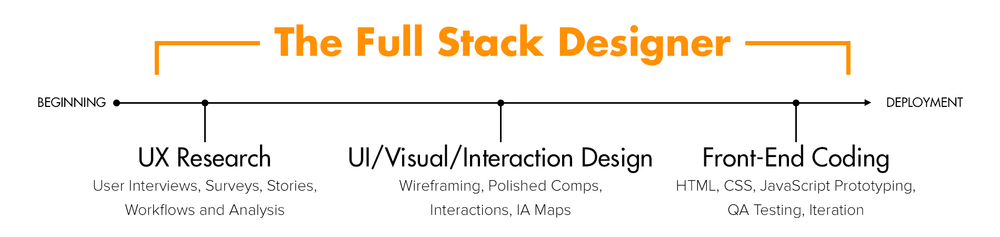 full_stack_diagram.png