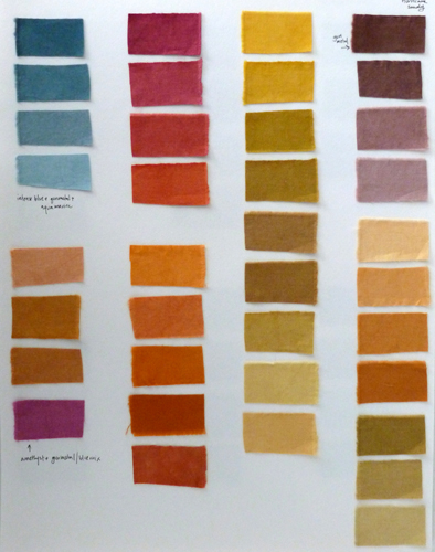 November 2012 fabrics #1