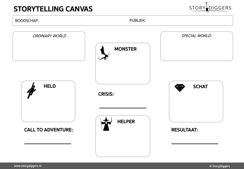 Storytelling Marketing Canvas.png