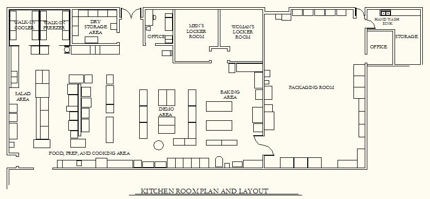 kitchen map - Kitchen Incubator