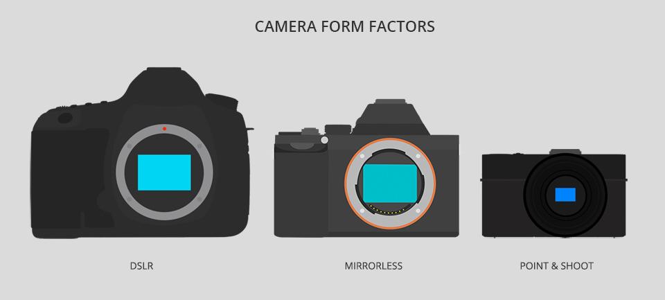 FORM-FACTORS.jpg