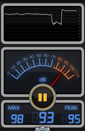 Decibel 10th is a simple app for iPhone which helped get a sense for how loud the amplifiers were.