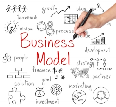Image result for business model