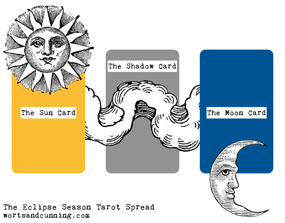 eclipse season tarot