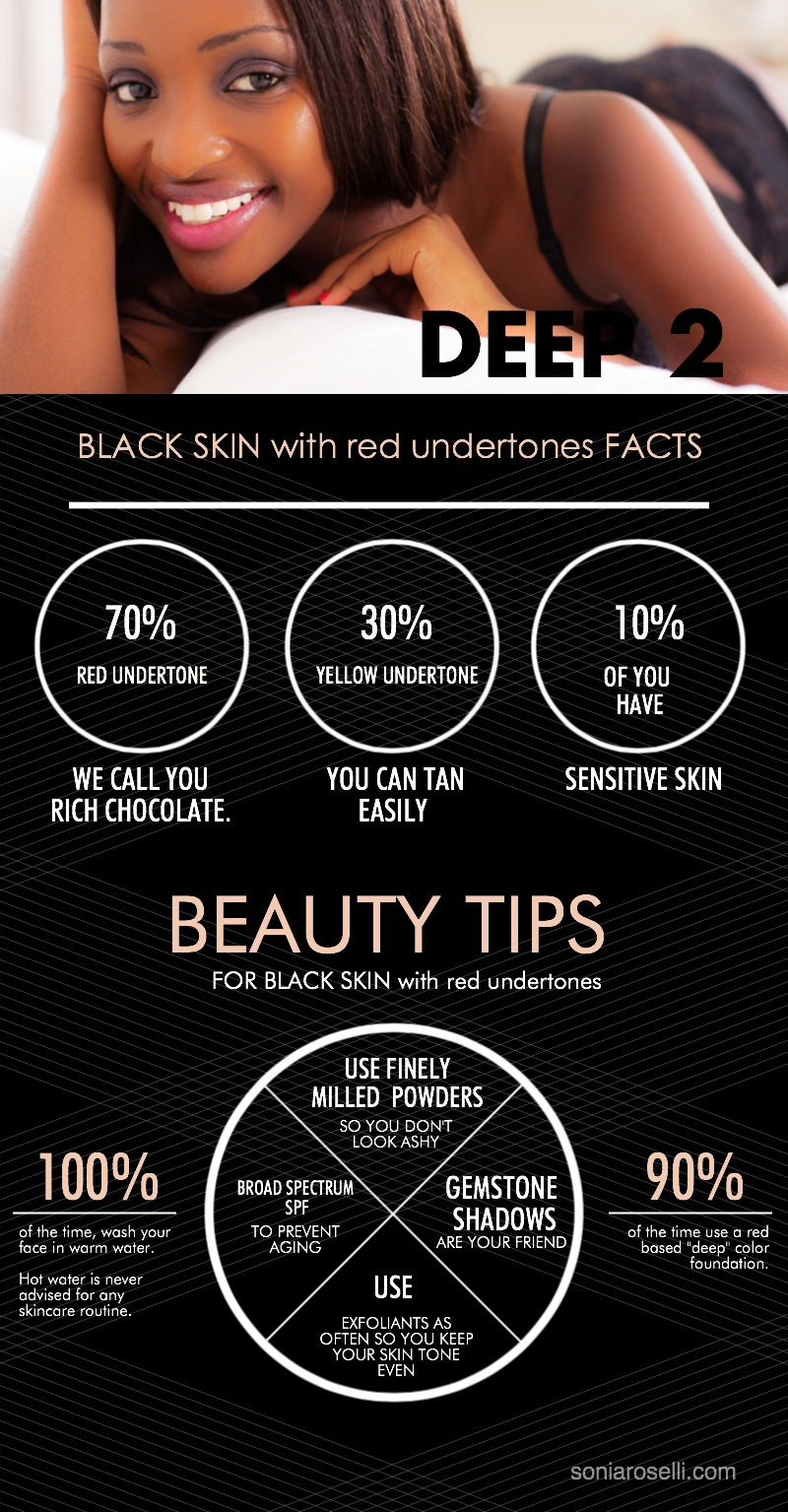 Characteristics of Deep Skin with Red Undertones