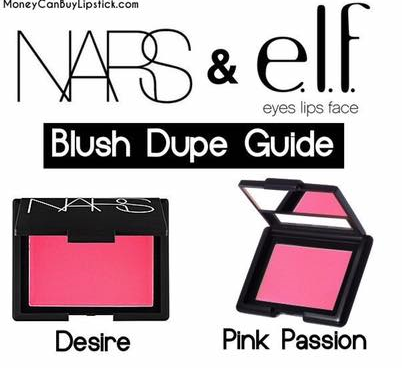Dupes in the cosmetic industry