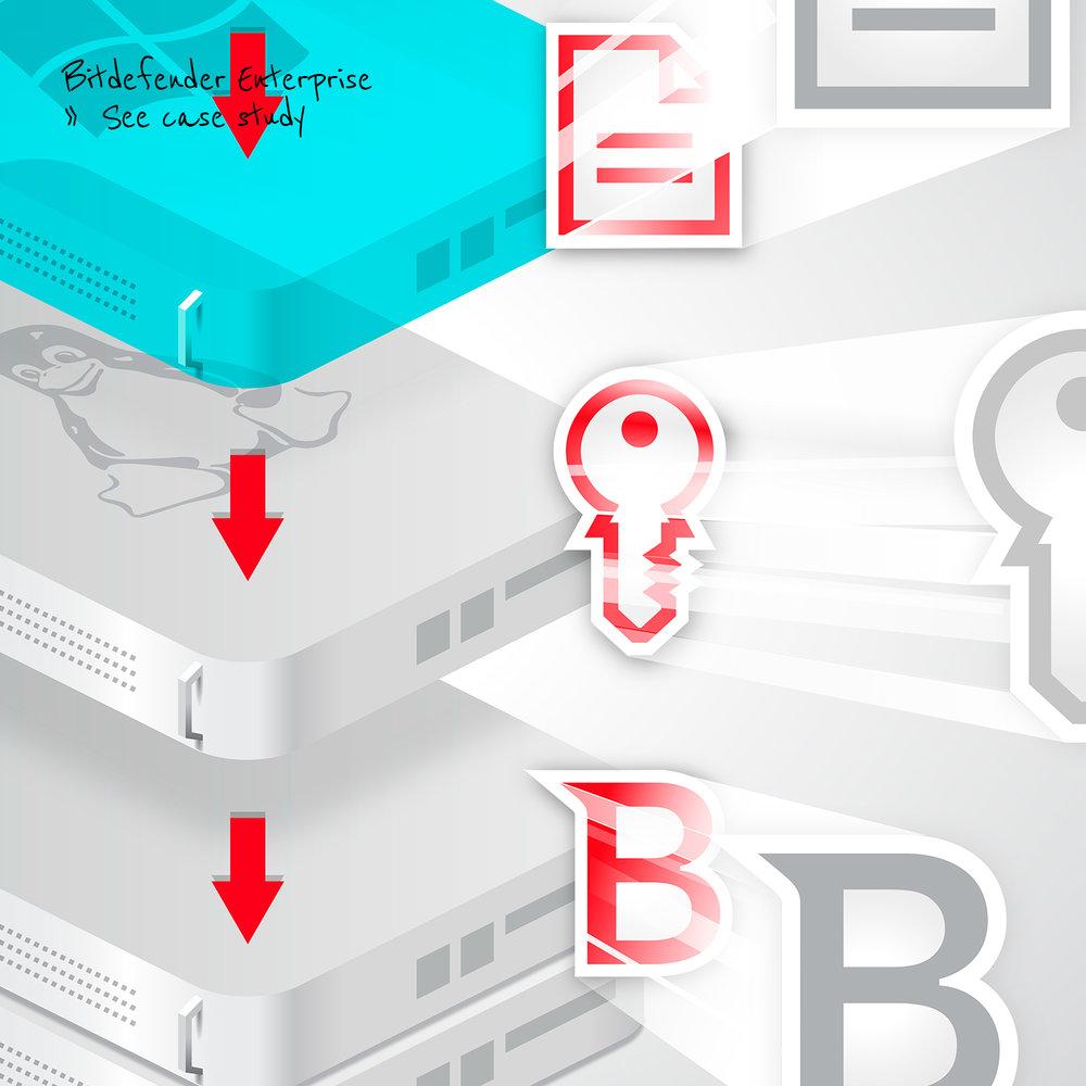 CipBadalan-BitdefenderEnterprise