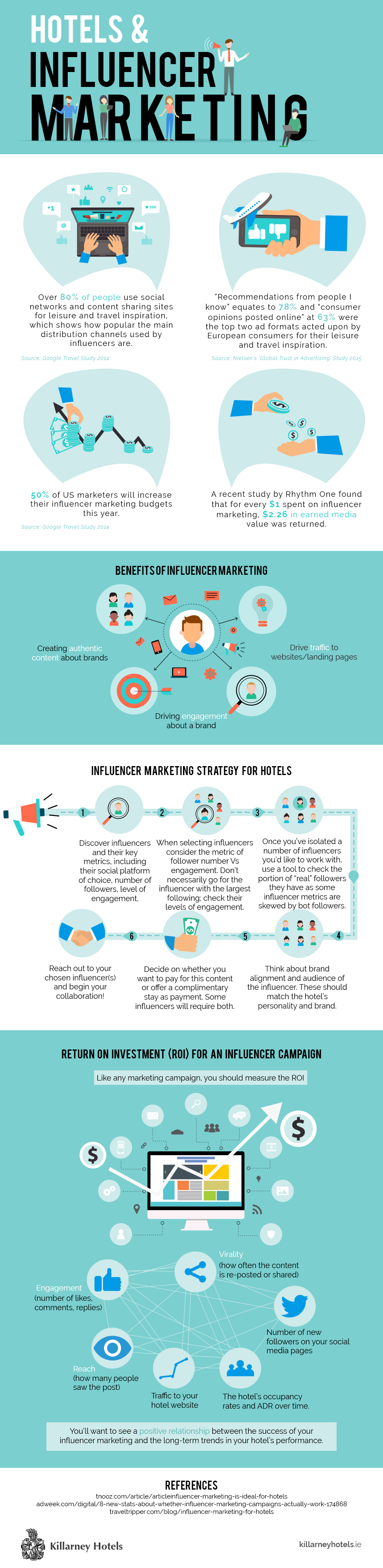 Hotels-Influencer-Marketing–Infographic.jpg
