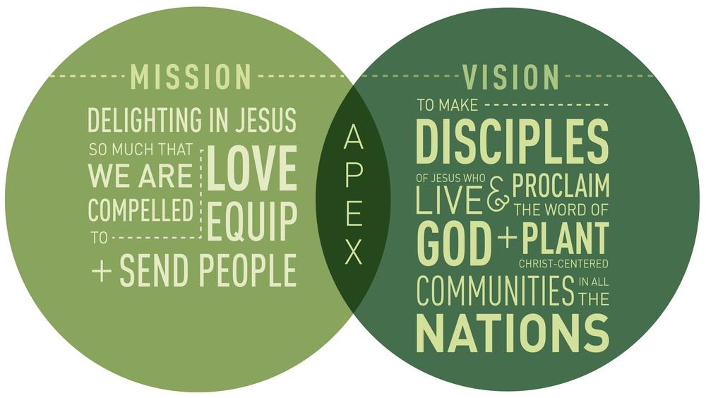 Mission_vision_vision_xenia.jpg