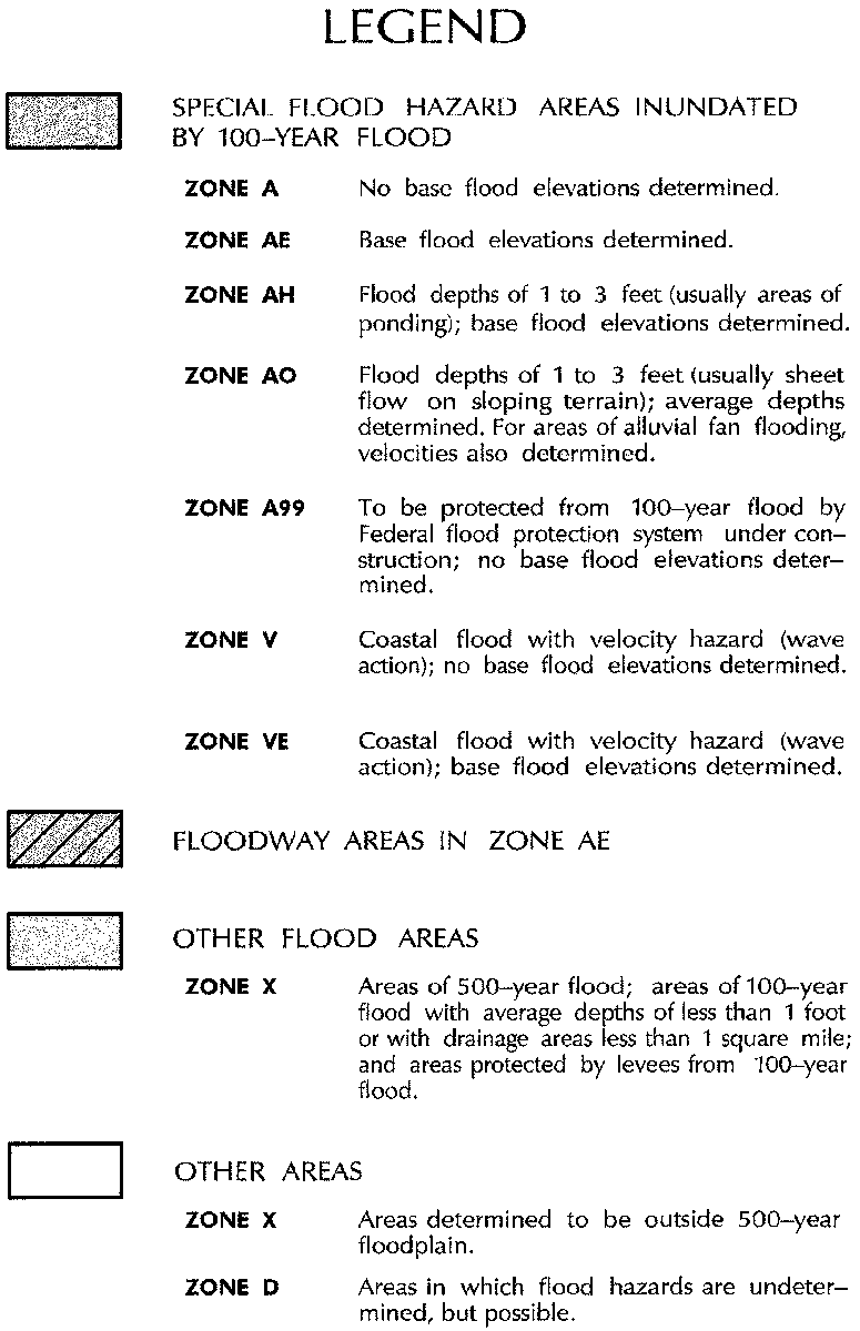 FEMA Flood Map Legend
