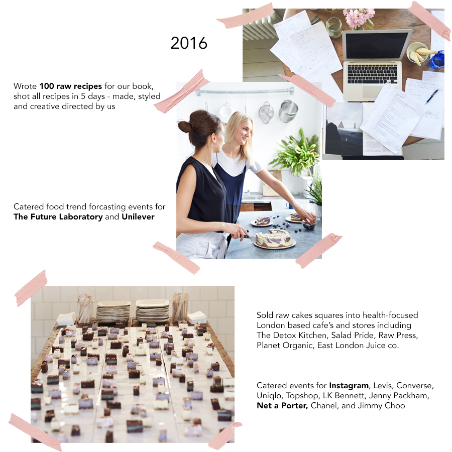timeline 2016.jpg