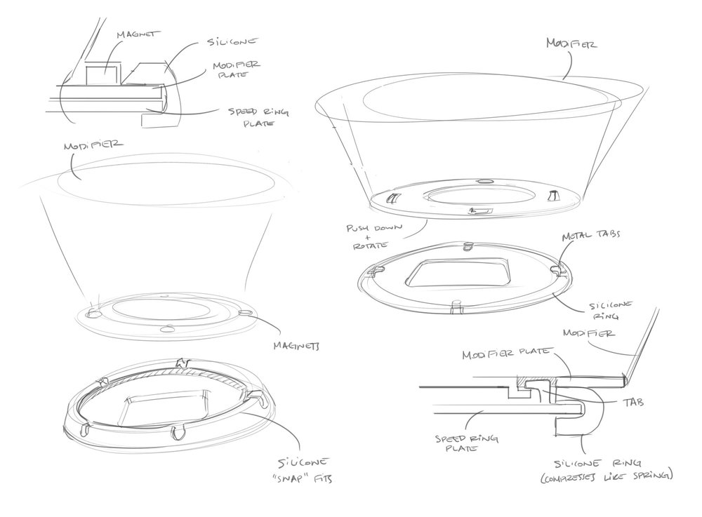 modifier-atatchment-sketches.jpg