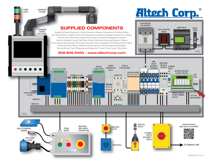 Altech corporation industrial motion technologies inc asfbconference2016 Images