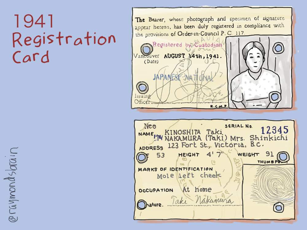 In the spring of 1941, RCMP began registering people of Japanese descent along the BC Coast. This was before Pearl Harbor, but Japan had invaded Asia and into the Pacific. The registration cards were different colours depending on your status Japanese Nationals — yellow Naturalized Canadian — pink Canadian Born – white All cards included a photo, finger-print and other personal details. They had to be carried at all times. My baachan was still a Japanese National. This recreation of the front and back of her registration card is based on another actual card in the collection at the Nikkei National Museum (NNM 2011.16.5.1)